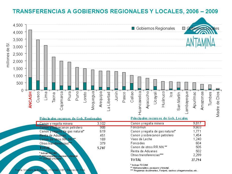 TRANSFERENCIAS A GOBIERNOS REGIONALES Y LOCALES, 2006 – 2009 Fuente: Ministerio de Economía y Finanzas (MEF).