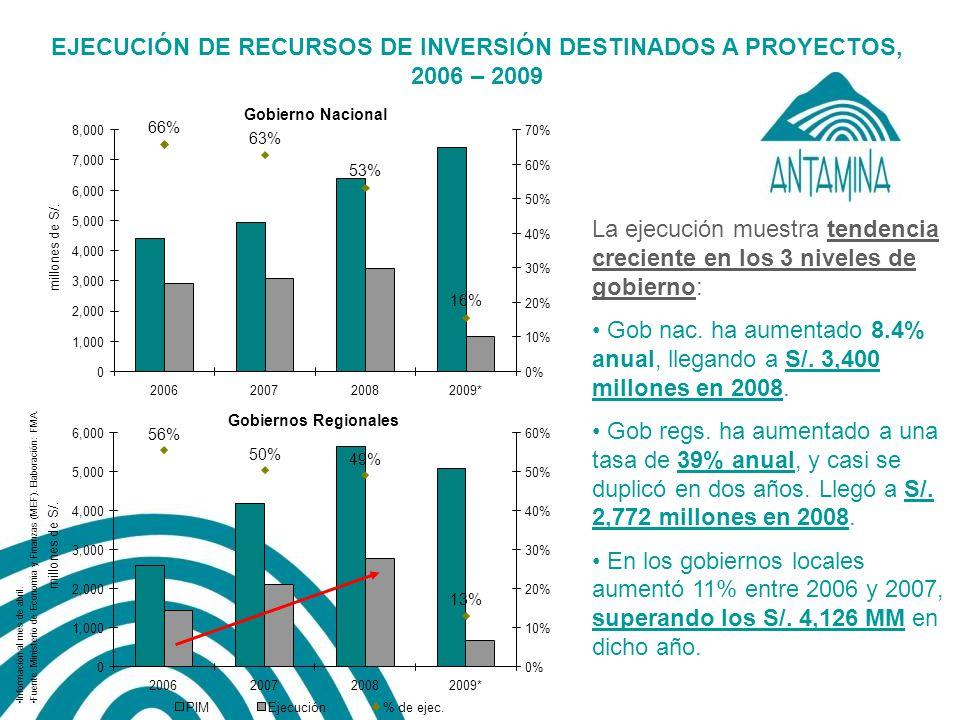 EJECUCIÓN DE RECURSOS DE INVERSIÓN DESTINADOS A PROYECTOS, 2006 – 2009 La ejecución muestra tendencia creciente en los 3 niveles de gobierno: Gob nac.