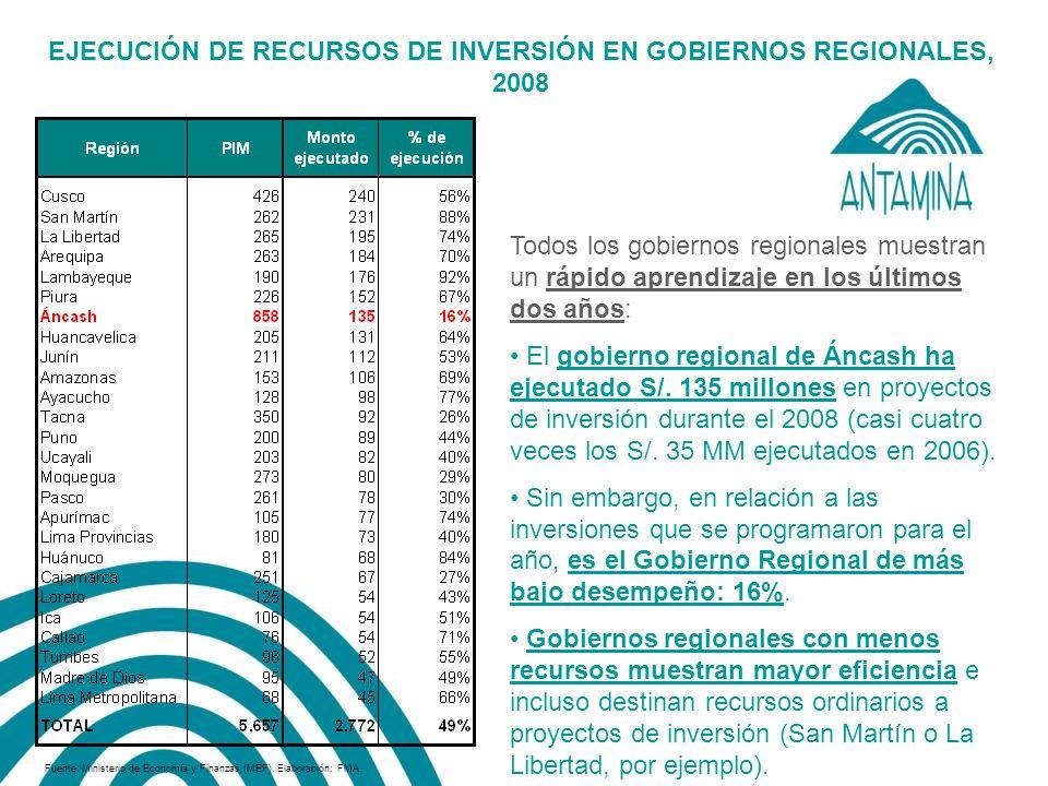 EJECUCIÓN DE RECURSOS DE INVERSIÓN EN GOBIERNOS REGIONALES, 2008 Fuente: Ministerio de Economía y Finanzas (MEF).