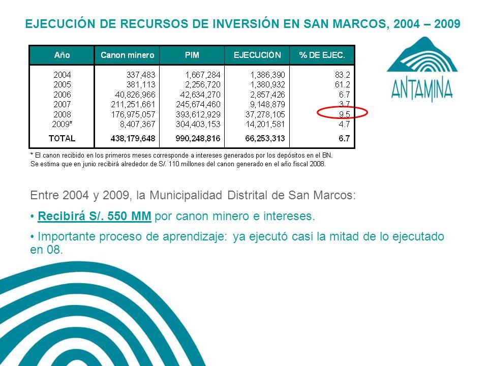 EJECUCIÓN DE RECURSOS DE INVERSIÓN EN SAN MARCOS, 2004 – 2009 Entre 2004 y 2009, la Municipalidad Distrital de San Marcos: Recibirá S/.
