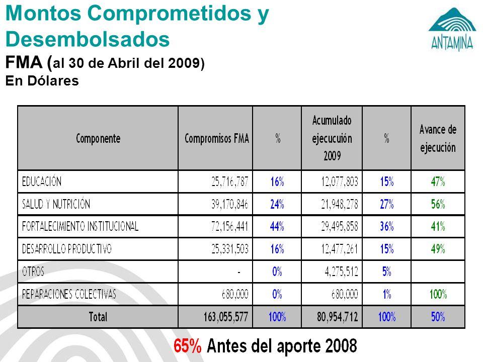 Montos Comprometidos y Desembolsados FMA ( al 30 de Abril del 2009) En Dólares