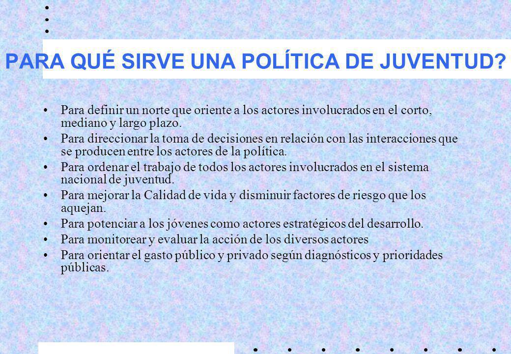 QUÉ ES UNA POLÍTICA DE JUVENTUD? Define los principios de actuación, las prioridades y las estrategias acordadas pública e institucionalmente que orie