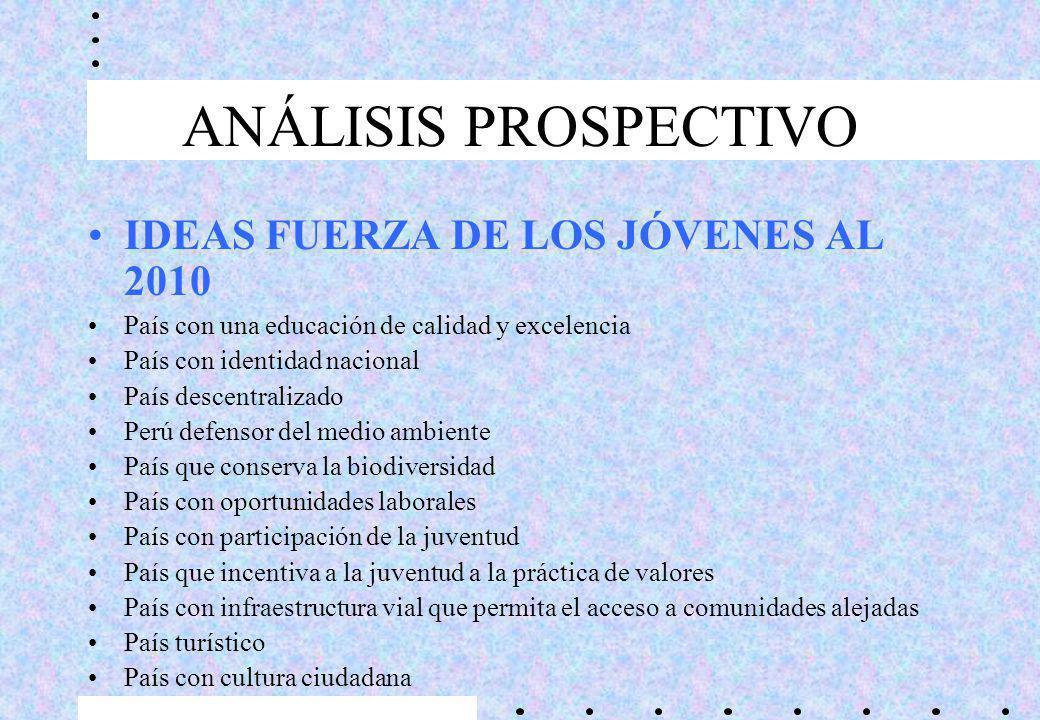 CUÁLES SON LAS ASPUESTAS DE LOS JOVENES DEL PERU?