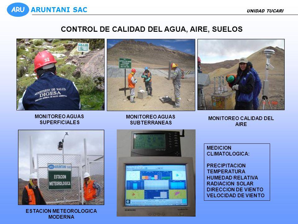CONTROL DE CALIDAD DEL AGUA, AIRE, SUELOS UNIDAD TUCARI ARU ARUNTANI SAC MONITOREO AGUAS SUPERFICIALES MONITOREO AGUAS SUBTERRANEAS MONITOREO CALIDAD DEL AIRE ESTACION METEOROLOGICA MODERNA MEDICION CLIMATOLOGICA: PRECIPITACION TEMPERATURA HUMEDAD RELATIVA RADIACION SOLAR DIRECCION DE VIENTO VELOCIDAD DE VIENTO