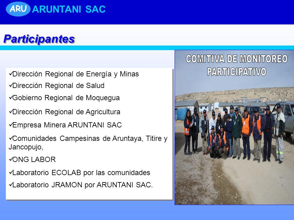 Dirección Regional de Energía y Minas Dirección Regional de Salud Gobierno Regional de Moquegua Dirección Regional de Agricultura Empresa Minera ARUNT