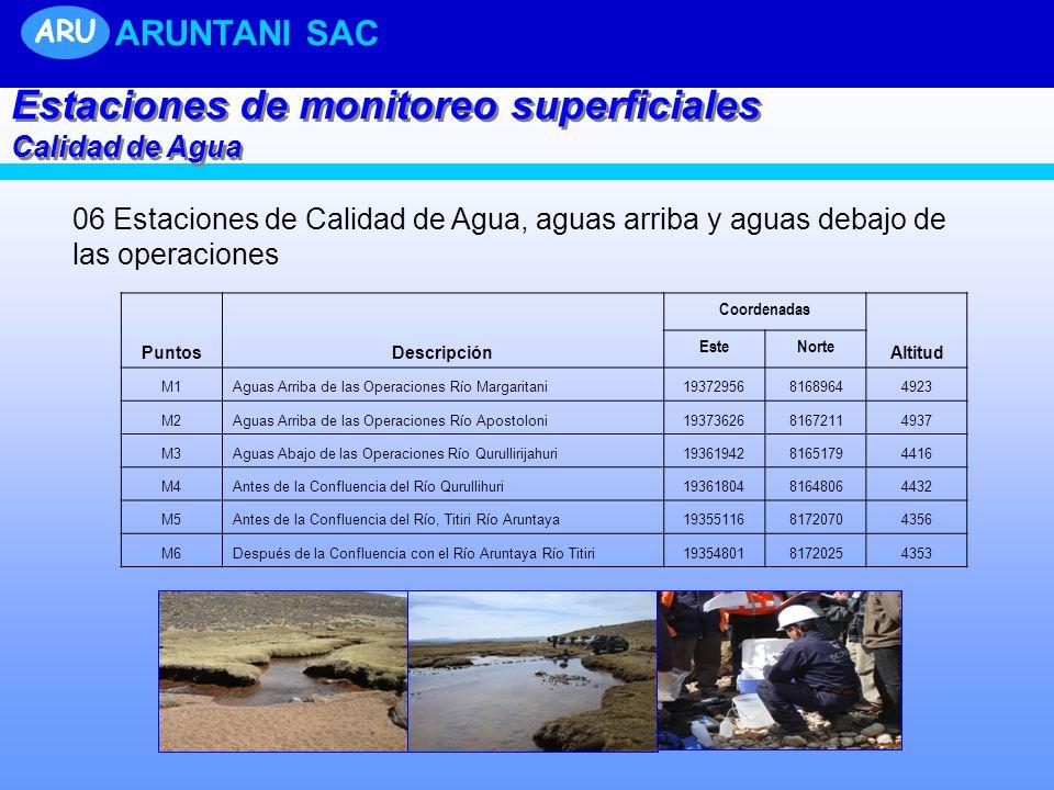 PuntosDescripción Coordenadas Altitud EsteNorte M1Aguas Arriba de las Operaciones Río Margaritani1937295681689644923 M2Aguas Arriba de las Operaciones
