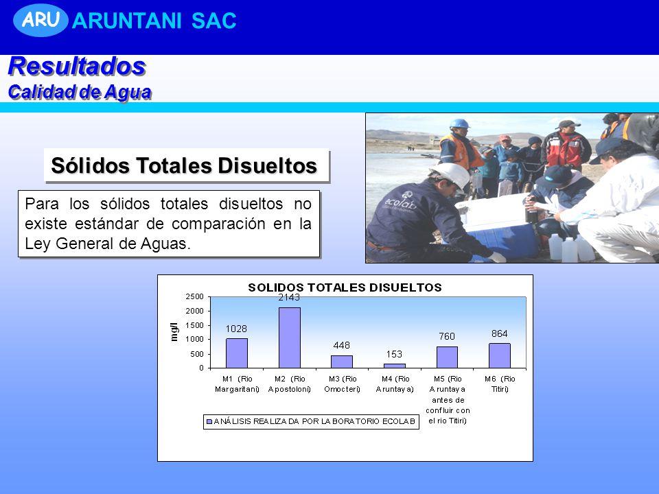 UNIDAD TUCARI Sólidos Totales Disueltos Para los sólidos totales disueltos no existe estándar de comparación en la Ley General de Aguas. Resultados Ca