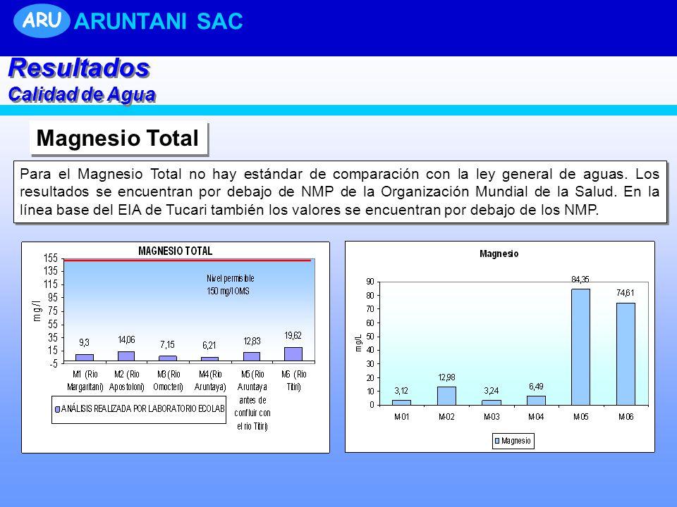 Magnesio Total Para el Magnesio Total no hay estándar de comparación con la ley general de aguas. Los resultados se encuentran por debajo de NMP de la