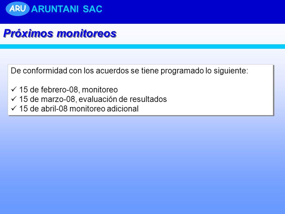 De conformidad con los acuerdos se tiene programado lo siguiente: 15 de febrero-08, monitoreo 15 de marzo-08, evaluación de resultados 15 de abril-08 monitoreo adicional De conformidad con los acuerdos se tiene programado lo siguiente: 15 de febrero-08, monitoreo 15 de marzo-08, evaluación de resultados 15 de abril-08 monitoreo adicional Próximos monitoreos ARU ARUNTANI SAC