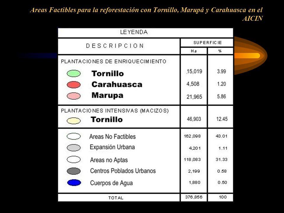 Areas Factibles para la reforestación con Tornillo, Marupá y Carahuasca en el AICIN