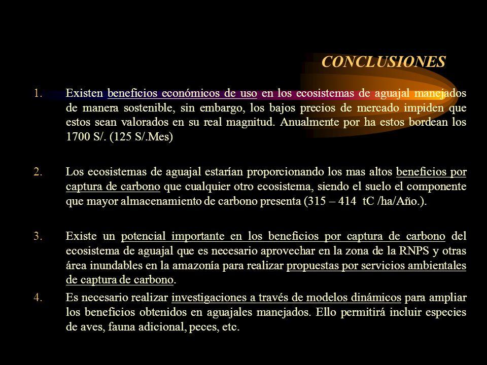 CONCLUSIONES 1.Existen beneficios económicos de uso en los ecosistemas de aguajal manejados de manera sostenible, sin embargo, los bajos precios de me