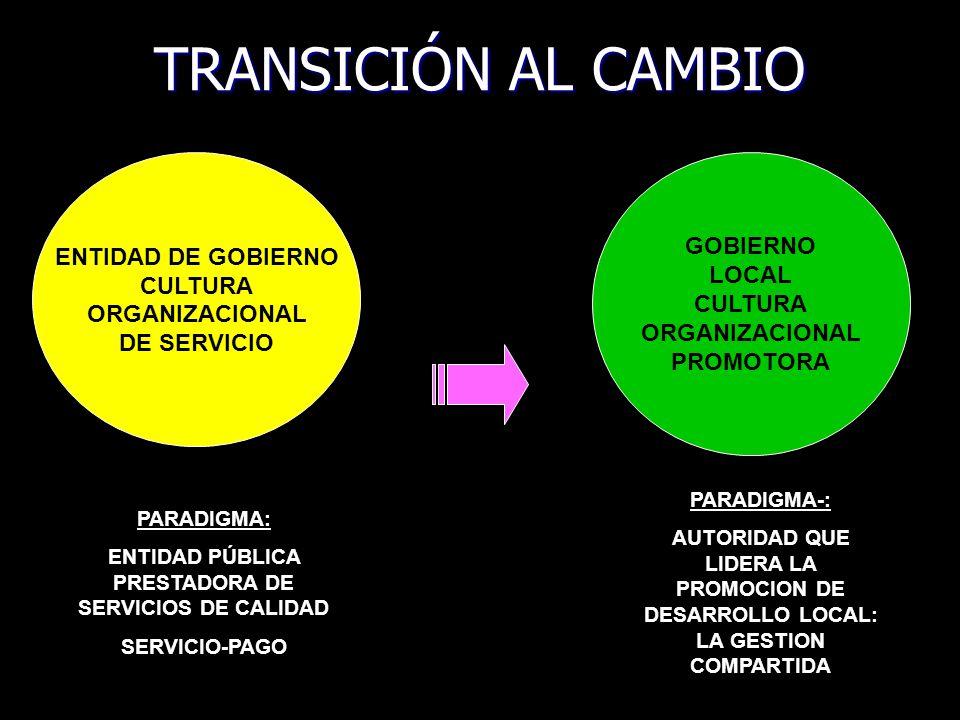 TRANSICIÓN AL CAMBIO ENTIDAD DE GOBIERNO CULTURA ORGANIZACIONAL DE SERVICIO PARADIGMA: ENTIDAD PÚBLICA PRESTADORA DE SERVICIOS DE CALIDAD SERVICIO-PAG