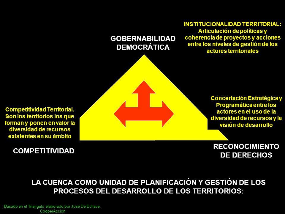 COMPETITIVIDAD RECONOCIMIENTO DE DERECHOS GOBERNABILIDAD DEMOCRÁTICA INSTITUCIONALIDAD TERRITORIAL: Articulación de políticas y coherencia de proyecto