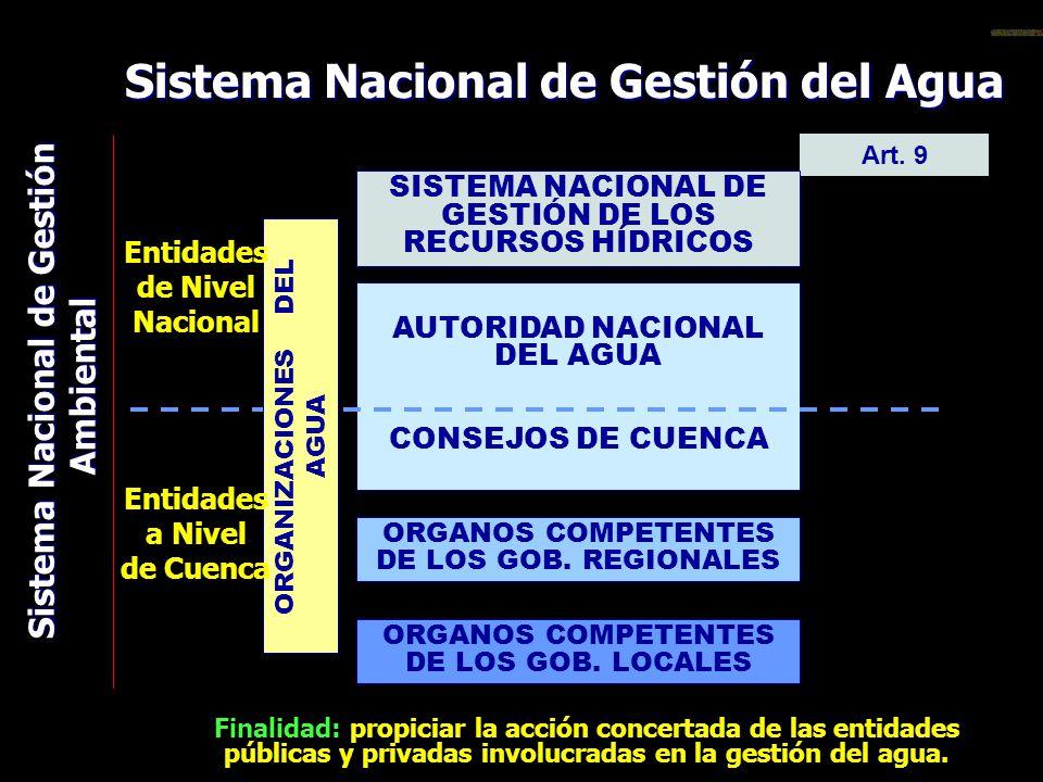 Sistema Nacional de Gestión del Agua Art. 9 Finalidad: propiciar la acción concertada de las entidades públicas y privadas involucradas en la gestión