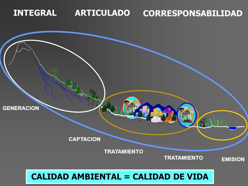 GENERACION CAPTACION TRATAMIENTO EMISION CALIDAD AMBIENTAL = CALIDAD DE VIDA INTEGRALARTICULADO CORRESPONSABILIDAD