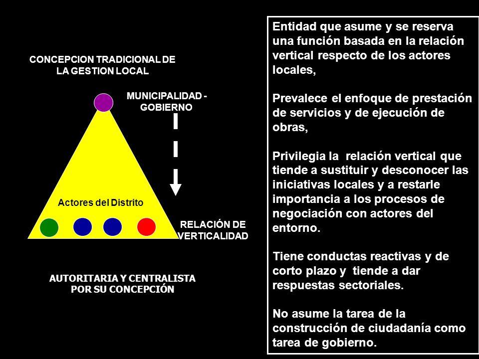 Entidad que asume y se reserva una función basada en la relación vertical respecto de los actores locales, Prevalece el enfoque de prestación de servi