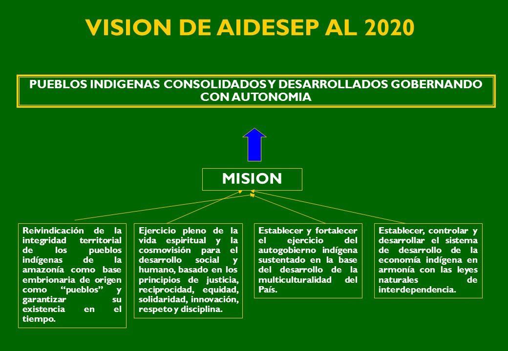 VISION DE AIDESEP AL 2020 PUEBLOS INDIGENAS CONSOLIDADOS Y DESARROLLADOS GOBERNANDO CON AUTONOMIA MISION Reivindicación de la integridad territorial d