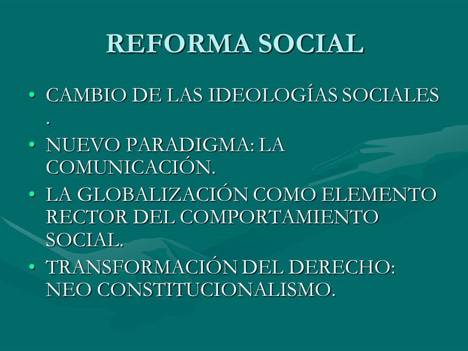SISTEMA JUDICIAL REFORMAS:REFORMAS: –REPUBLICANAS –REFORMA DE 1996 –CERIAJUS Y ANJ ESTADO DE DERECHO vs.