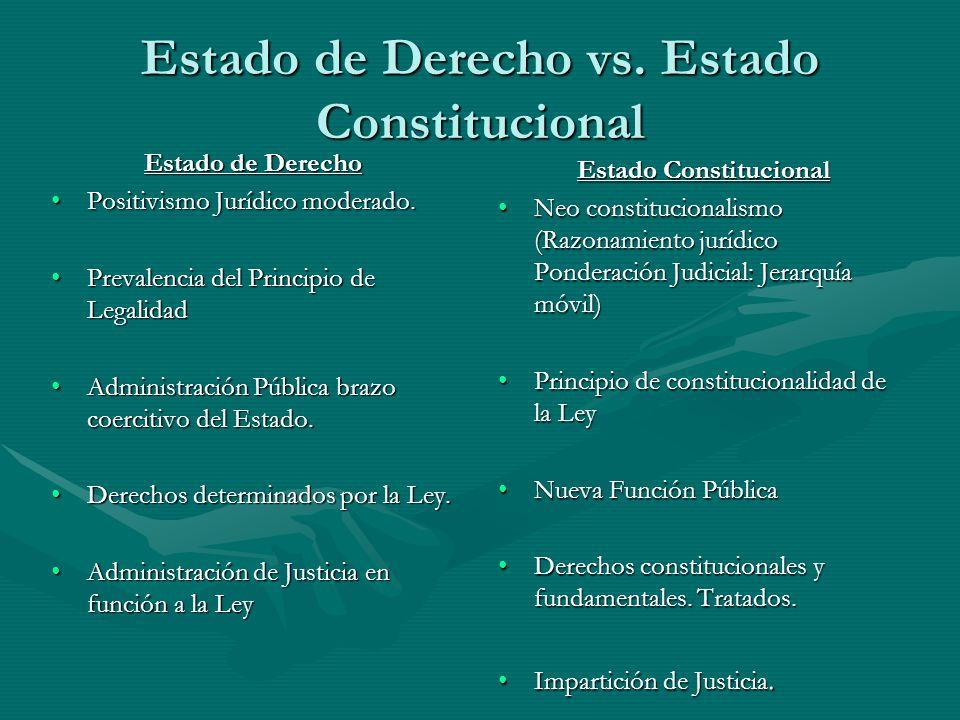 Estado de Derecho vs.