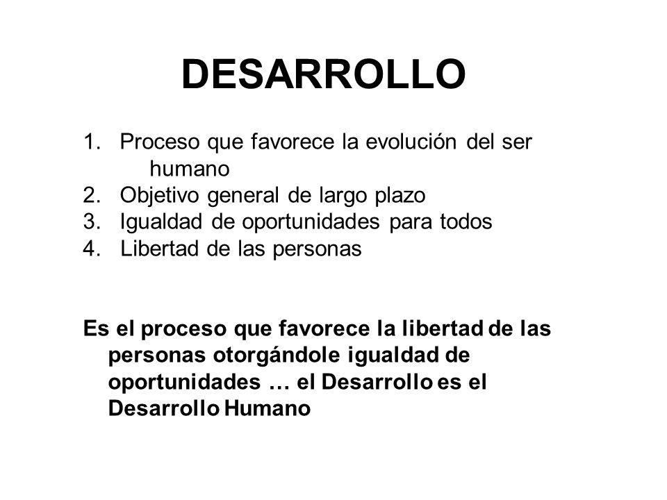 DESARROLLO 1. Proceso que favorece la evolución del ser humano 2. Objetivo general de largo plazo 3. Igualdad de oportunidades para todos 4. Libertad