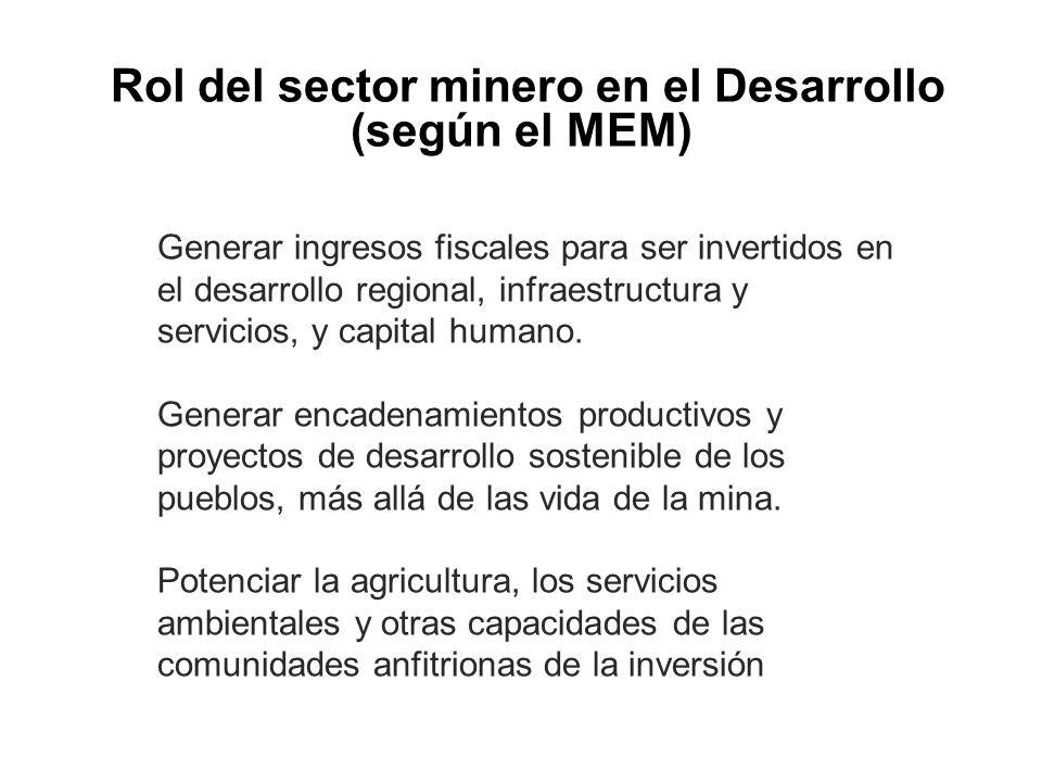 Generar ingresos fiscales para ser invertidos en el desarrollo regional, infraestructura y servicios, y capital humano. Generar encadenamientos produc
