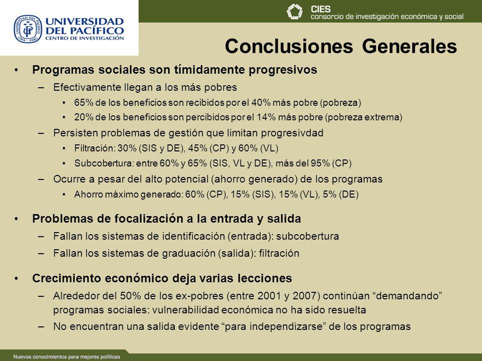 Conclusiones Generales Programas sociales son tímidamente progresivos –Efectivamente llegan a los más pobres 65% de los beneficios son recibidos por e