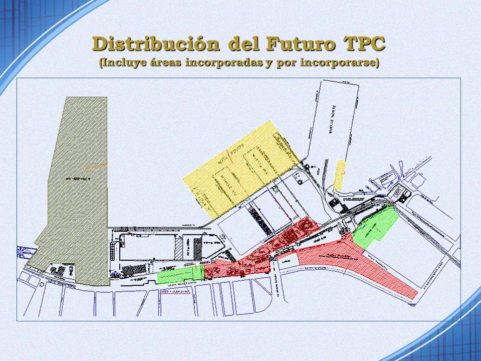 Distribución del Futuro TPC (Incluye áreas incorporadas y por incorporarse)