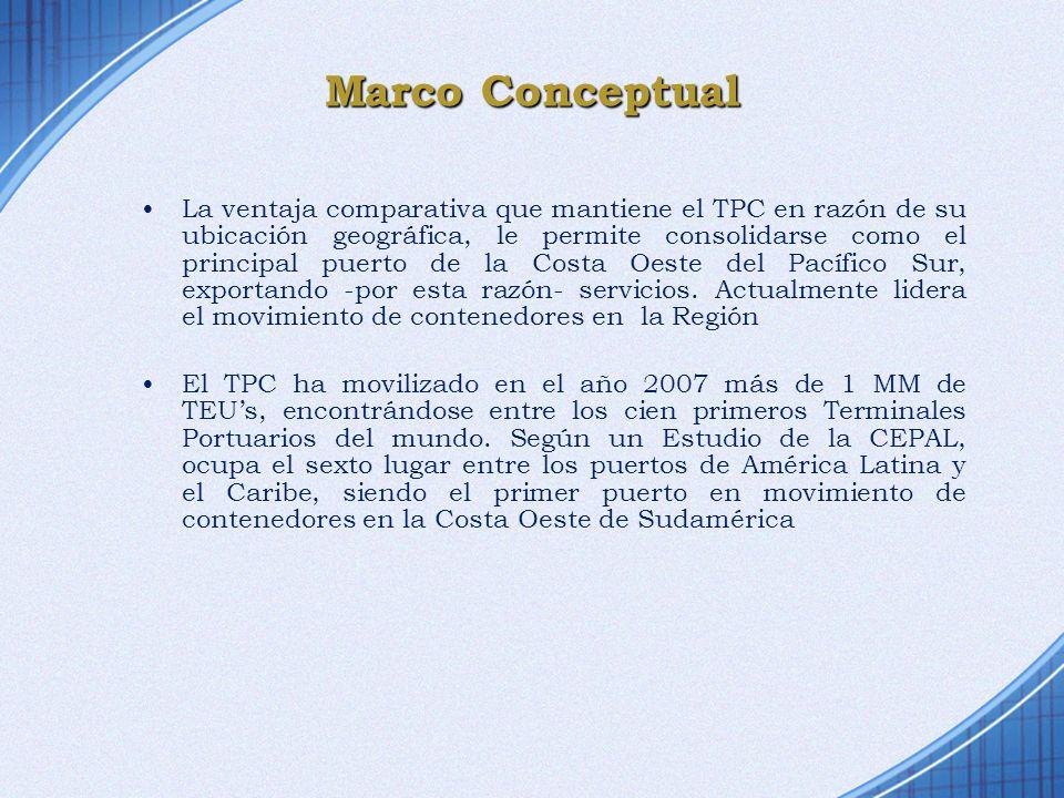 Marco Conceptual La ventaja comparativa que mantiene el TPC en razón de su ubicación geográfica, le permite consolidarse como el principal puerto de l