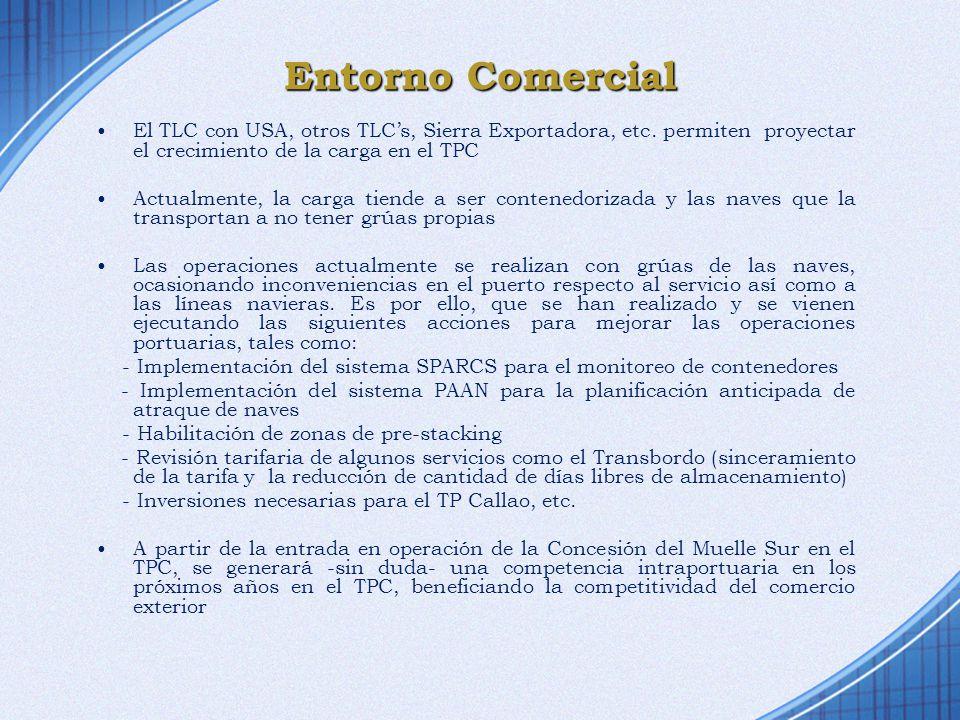El TLC con USA, otros TLCs, Sierra Exportadora, etc. permiten proyectar el crecimiento de la carga en el TPC Actualmente, la carga tiende a ser conten