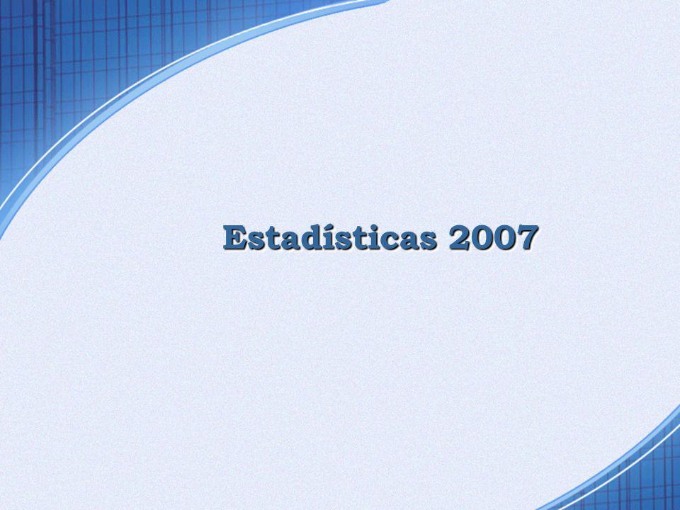 Estadísticas 2007