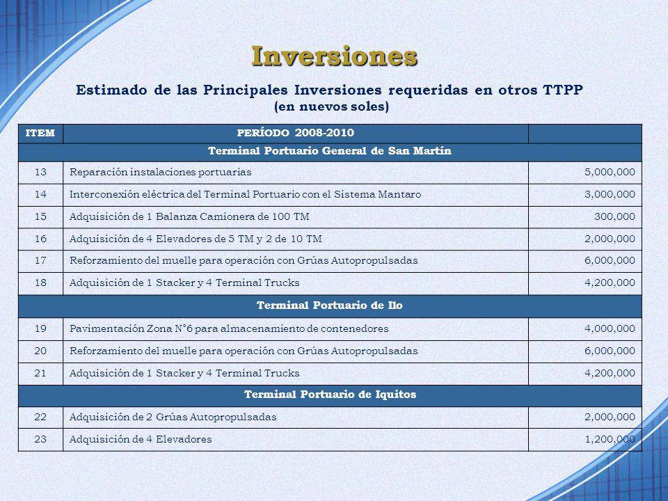 Inversiones ITEMPERÍODO 2008-2010 Terminal Portuario General de San Martín 13 Reparación instalaciones portuarias5,000,000 14 Interconexión eléctrica