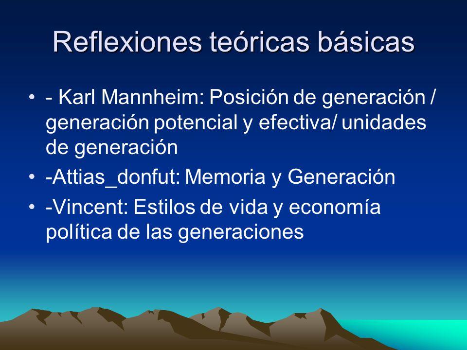 Reflexiones teóricas básicas - Karl Mannheim: Posición de generación / generación potencial y efectiva/ unidades de generación -Attias_donfut: Memoria y Generación -Vincent: Estilos de vida y economía política de las generaciones