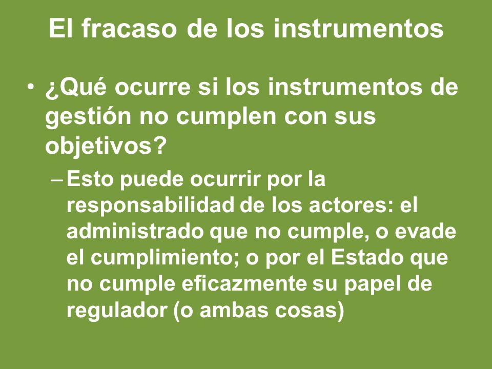 El fracaso de los instrumentos ¿Qué ocurre si los instrumentos de gestión no cumplen con sus objetivos.