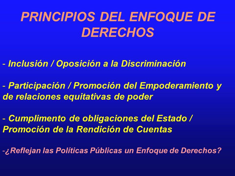 PRINCIPIOS DEL ENFOQUE DE DERECHOS - Inclusión / Oposición a la Discriminación - Participación / Promoción del Empoderamiento y de relaciones equitati