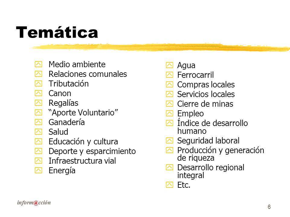 @ inform@cción 6 Temática yMedio ambiente yRelaciones comunales yTributación yCanon yRegalías yAporte Voluntario yGanadería ySalud yEducación y cultura yDeporte y esparcimiento yInfraestructura vial yEnergía yAgua yFerrocarril yCompras locales yServicios locales yCierre de minas yEmpleo yÍndice de desarrollo humano ySeguridad laboral yProducción y generación de riqueza yDesarrollo regional integral yEtc.