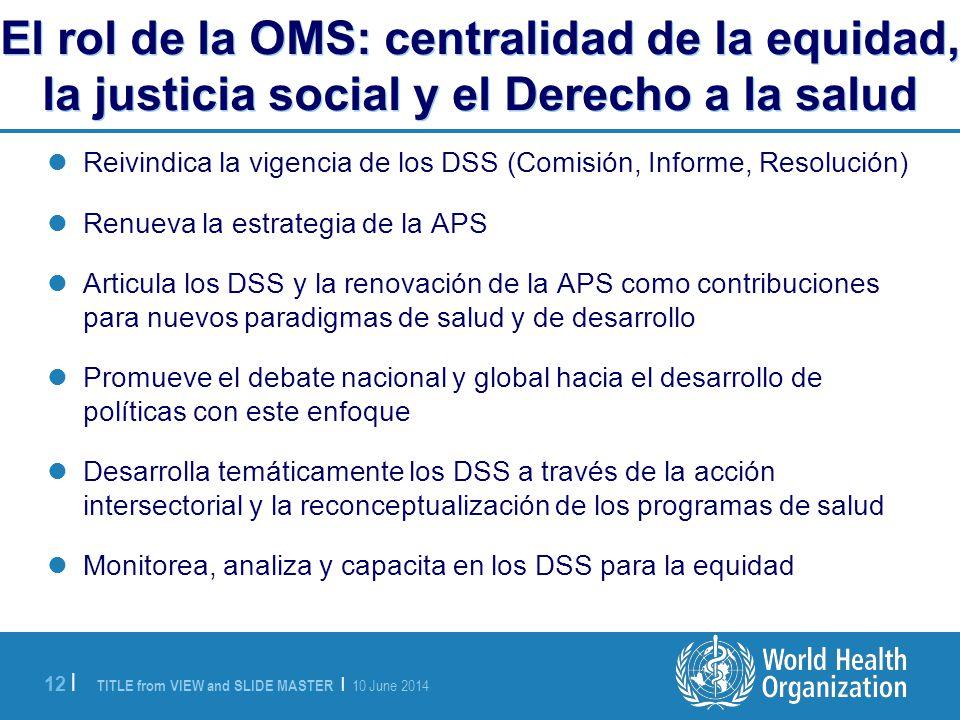TITLE from VIEW and SLIDE MASTER | 10 June 2014 12 | El rol de la OMS: centralidad de la equidad, la justicia social y el Derecho a la salud Reivindica la vigencia de los DSS (Comisión, Informe, Resolución) Renueva la estrategia de la APS Articula los DSS y la renovación de la APS como contribuciones para nuevos paradigmas de salud y de desarrollo Promueve el debate nacional y global hacia el desarrollo de políticas con este enfoque Desarrolla temáticamente los DSS a través de la acción intersectorial y la reconceptualización de los programas de salud Monitorea, analiza y capacita en los DSS para la equidad