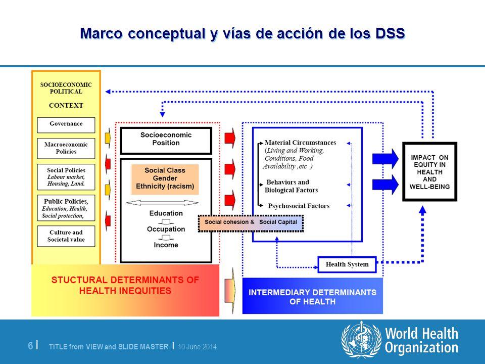TITLE from VIEW and SLIDE MASTER | 10 June 2014 6 |6 | Marco conceptual y vías de acción de los DSS