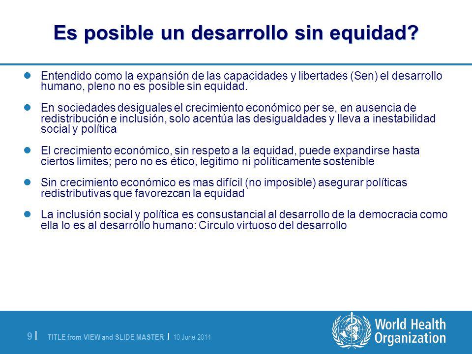 TITLE from VIEW and SLIDE MASTER | 10 June 2014 9 |9 | Es posible un desarrollo sin equidad.