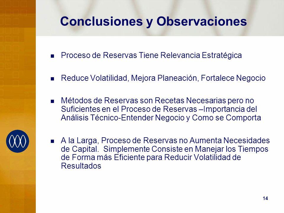 14 Conclusiones y Observaciones Proceso de Reservas Tiene Relevancia Estratégica Reduce Volatilidad, Mejora Planeación, Fortalece Negocio Métodos de R