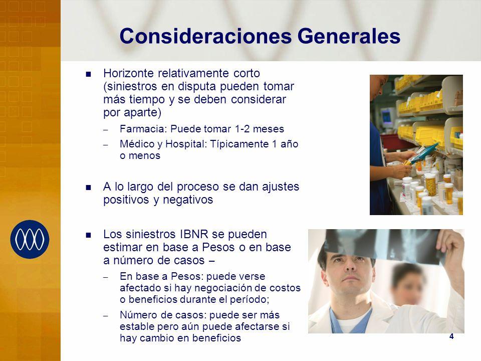 4 Consideraciones Generales Horizonte relativamente corto (siniestros en disputa pueden tomar más tiempo y se deben considerar por aparte) – Farmacia: