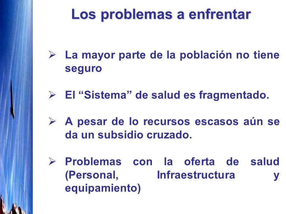 Situación actual del aseguramiento en salud La población peruana no cuenta con una suficiente y equitativa protección financiera frente a eventos de enfermedad Fuente: ENAHO, 2008 Individuos afiliados a seguros (% de la población)
