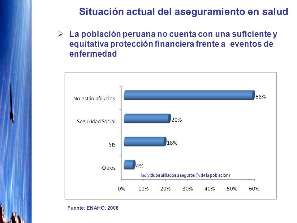 Situación actual del aseguramiento en salud La población peruana no cuenta con una suficiente y equitativa protección financiera frente a eventos de e