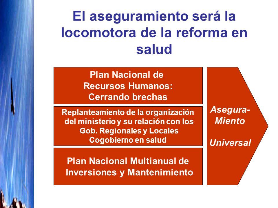 El aseguramiento será la locomotora de la reforma en salud Asegura- Miento Universal Plan Nacional de Recursos Humanos: Cerrando brechas Replanteamien