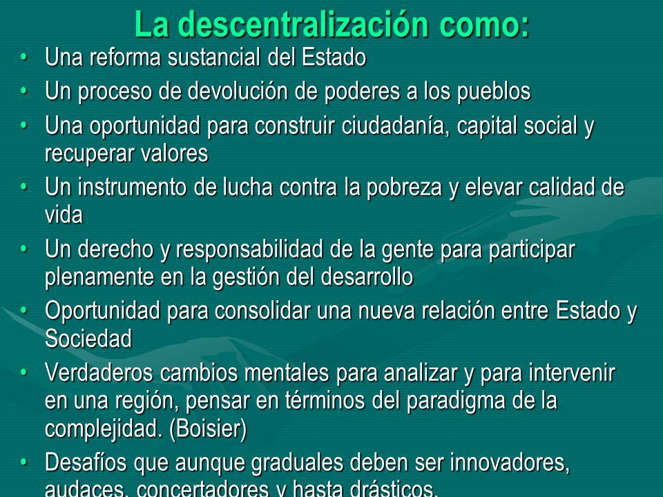 Espacios y mecanismos de participación GOBIERNOLOCALGOBIERNOLOCAL SOCIEDADCIVILSOCIEDADCIVIL Coordinación Concertación Control y evaluación Otros Consulta Comités de Gestión Rendición de Cuentas Vigilancia