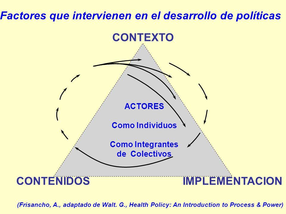 CONTEXTO CONTENIDOSIMPLEMENTACION ACTORES Como Individuos Como Integrantes de Colectivos (Frisancho, A., adaptado de Walt. G., Health Policy: An Intro