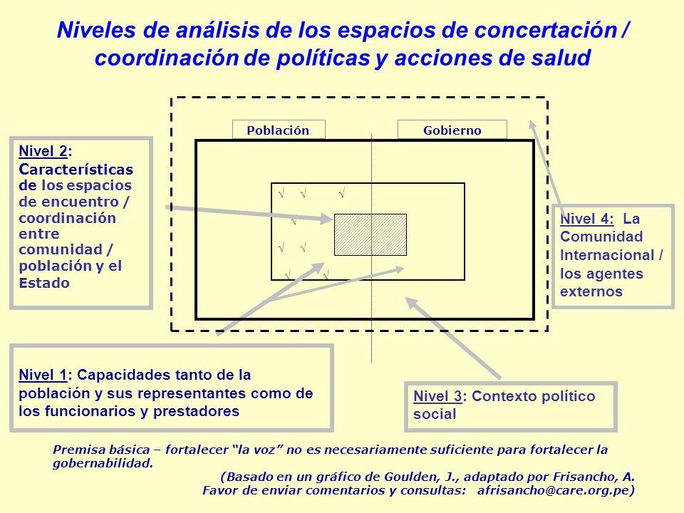Niveles de análisis de los espacios de concertación / coordinación de políticas y acciones de salud Nivel 1: Capacidades tanto de la población y sus r