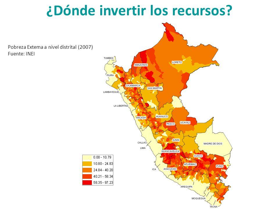 Pobreza Extema a nivel distrital (2007) Fuente: INEI ¿Dónde invertir los recursos