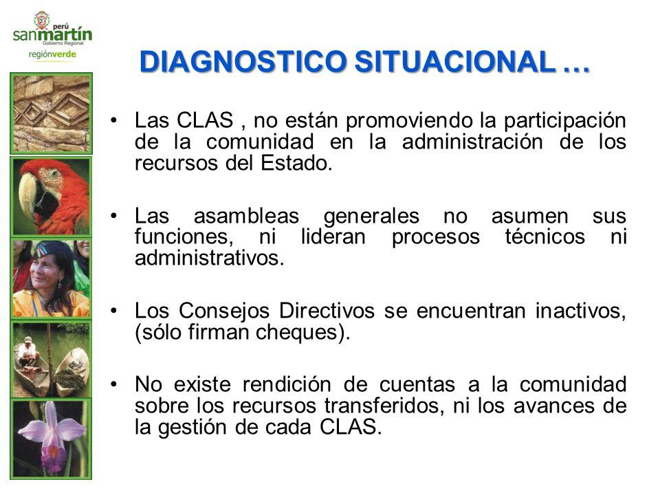 DIAGNOSTICO SITUACIONAL … Las CLAS, no están promoviendo la participación de la comunidad en la administración de los recursos del Estado. Las asamble