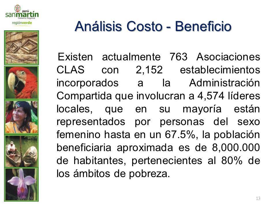 Análisis Costo - Beneficio Existen actualmente 763 Asociaciones CLAS con 2,152 establecimientos incorporados a la Administración Compartida que involu