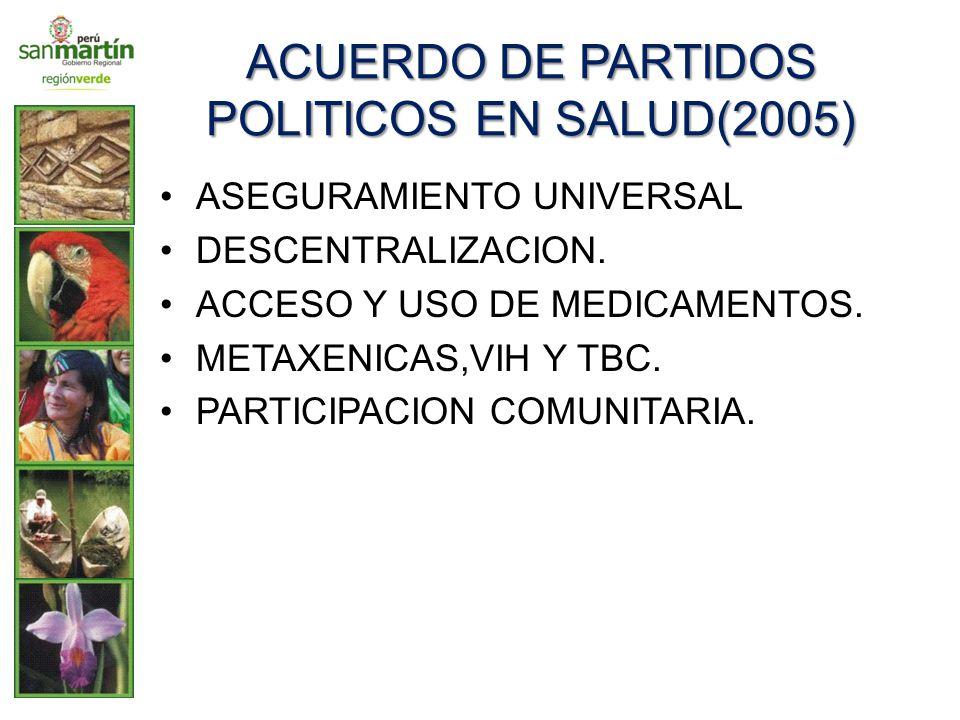ACUERDO DE PARTIDOS POLITICOS EN SALUD(2005) ASEGURAMIENTO UNIVERSAL DESCENTRALIZACION. ACCESO Y USO DE MEDICAMENTOS. METAXENICAS,VIH Y TBC. PARTICIPA